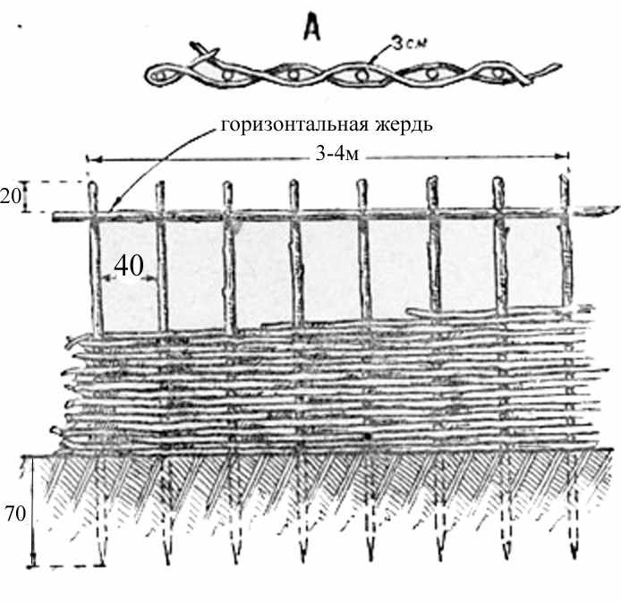 Киа рио схема звукового сигнала