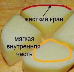 картошка в супе не доварилась
